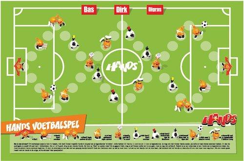 Hands Voetbalspel Bas Dirk Digros