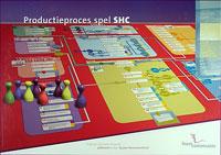 Productieproces spel SHC