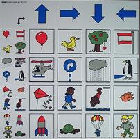 Het Orientatiediagram